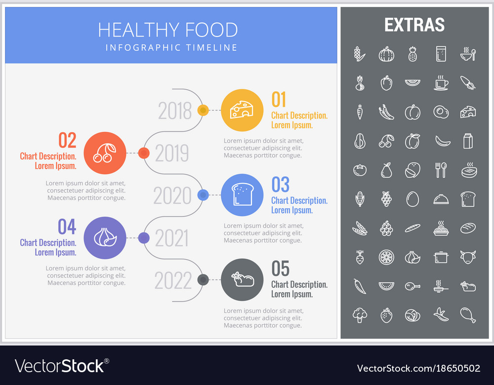 Infographic food ingredients