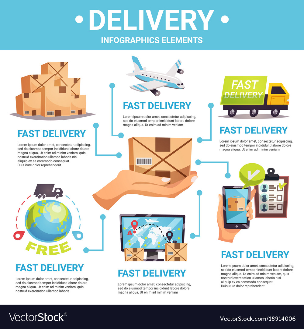Infographic food delivery
