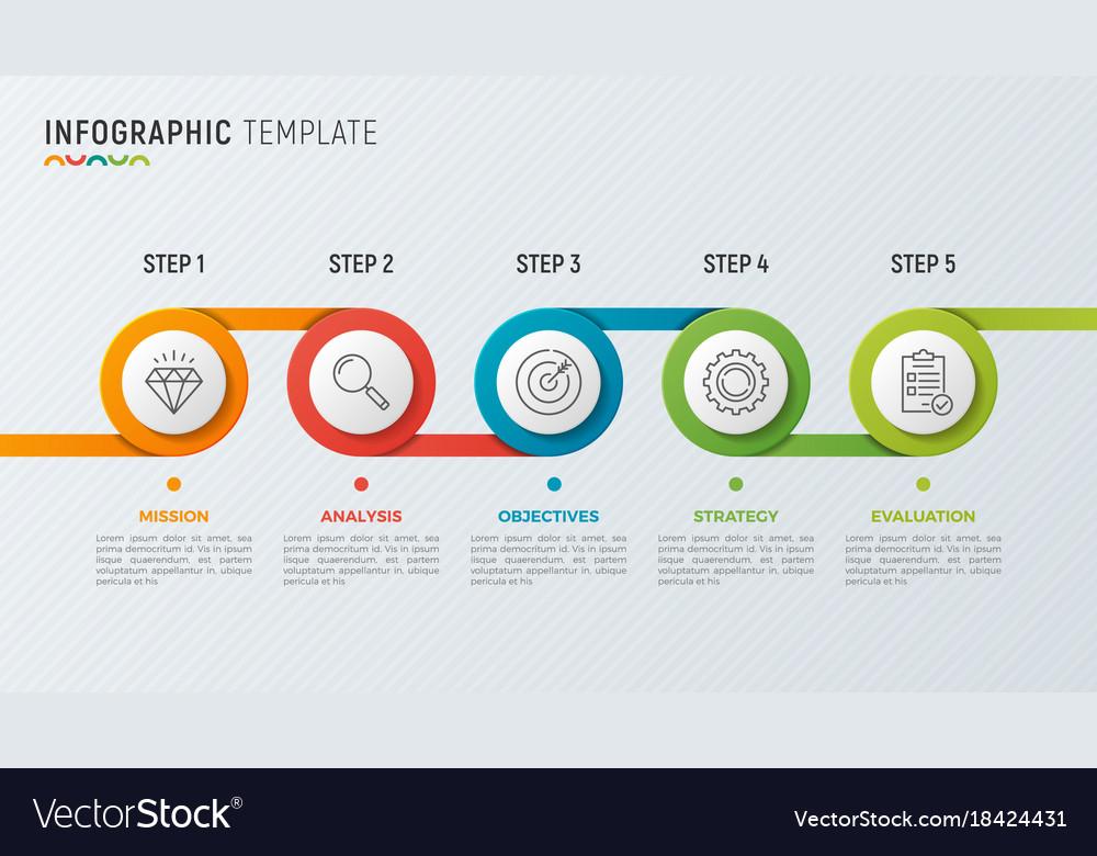 Timeline infographic pdf