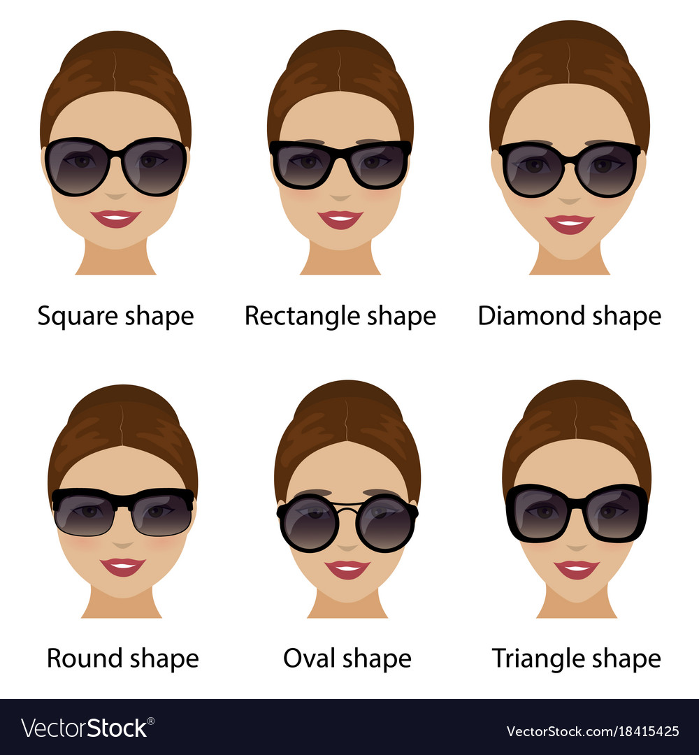 How to choose sunglasses for square shaped faces How to choose sunglasses for square shaped faces new foto