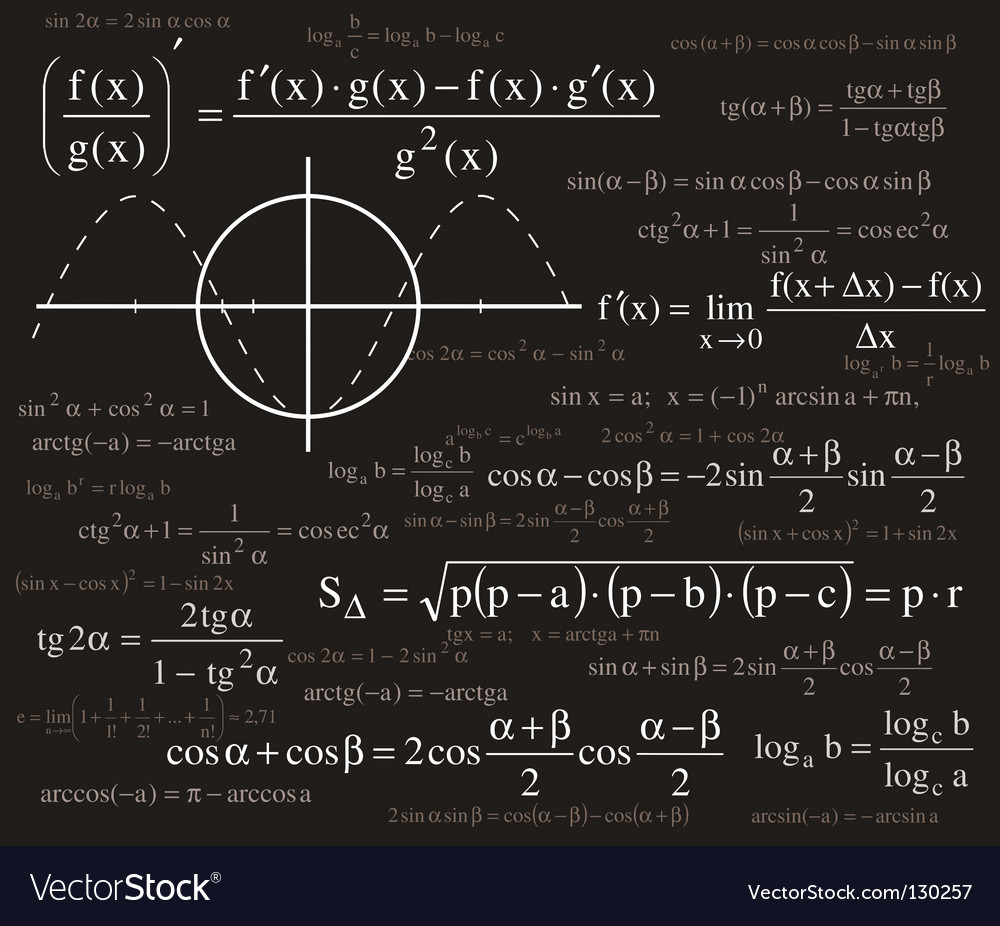Formulas background vector