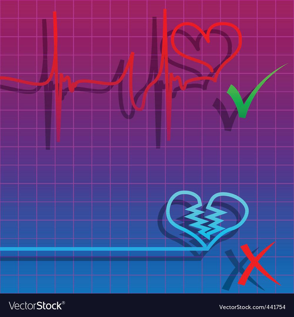 Heartbeat vector