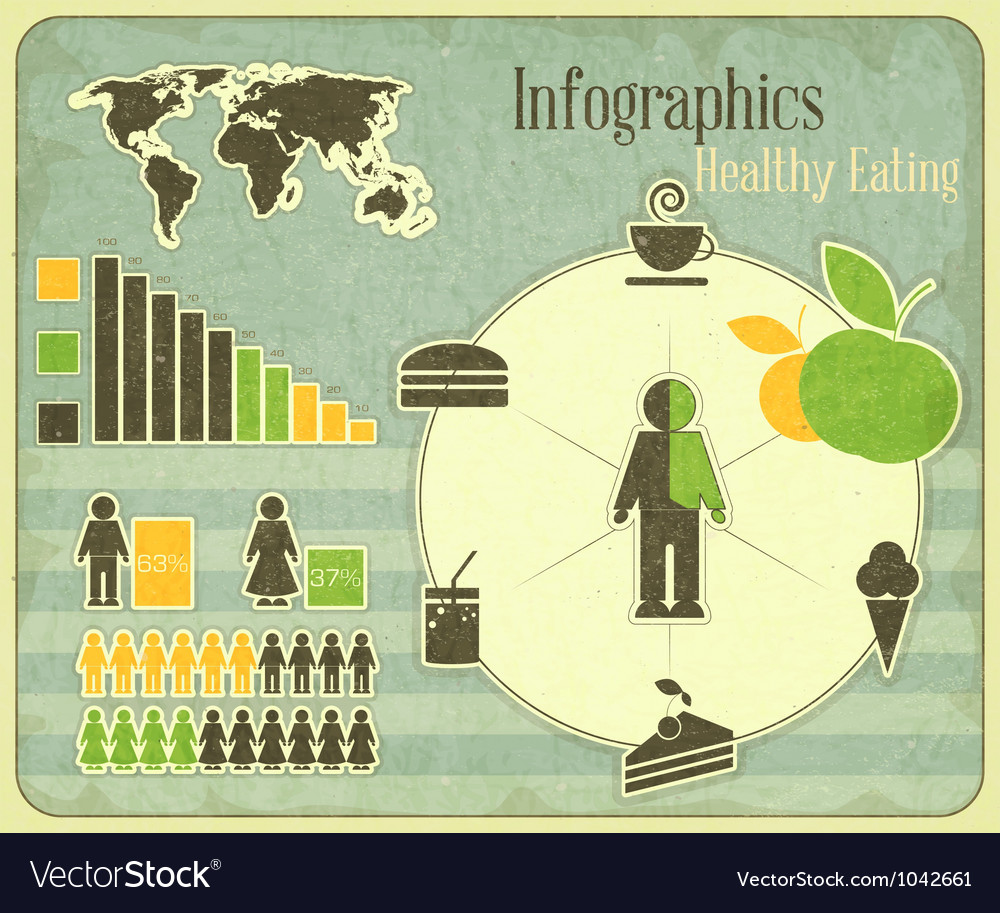Healthy eating theme vector