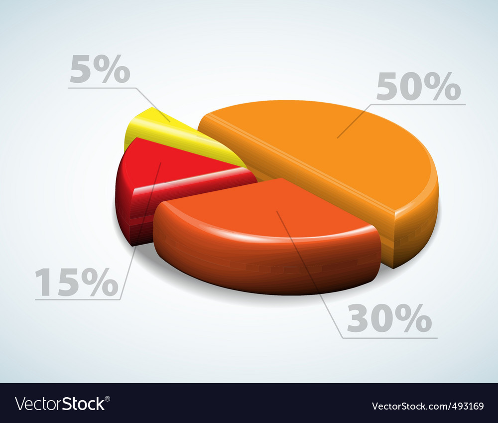 Colorful 3d pie chart graph vector