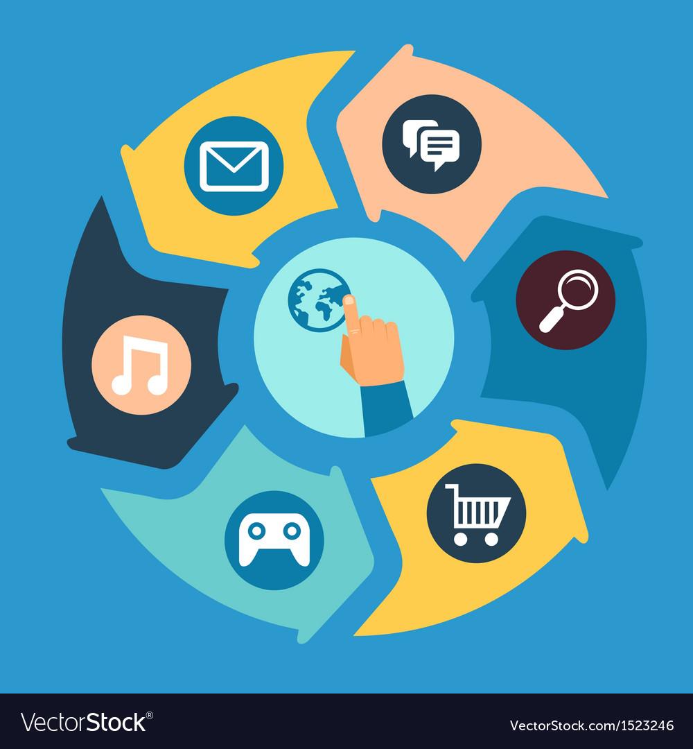 Mobile app technology concept vector