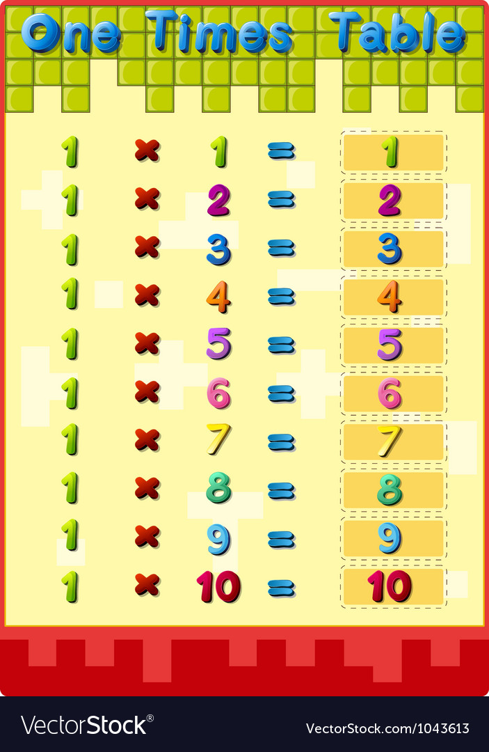 Times tables with answers vector