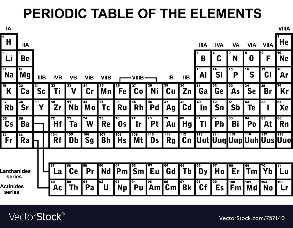 New periodic table elements in alphabetical order alphabetical in order periodic elements table black and periodic table white urtaz Gallery