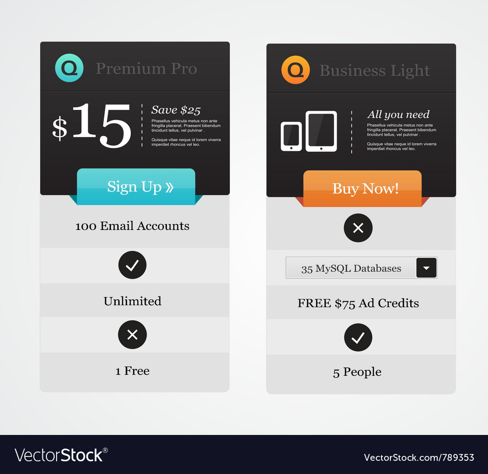 Price table vector