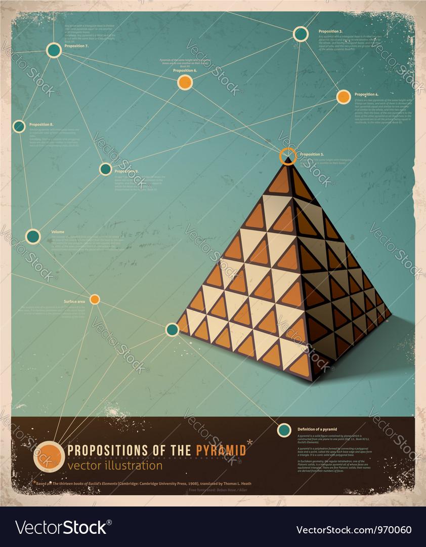 Retro infographic template pyramid vector