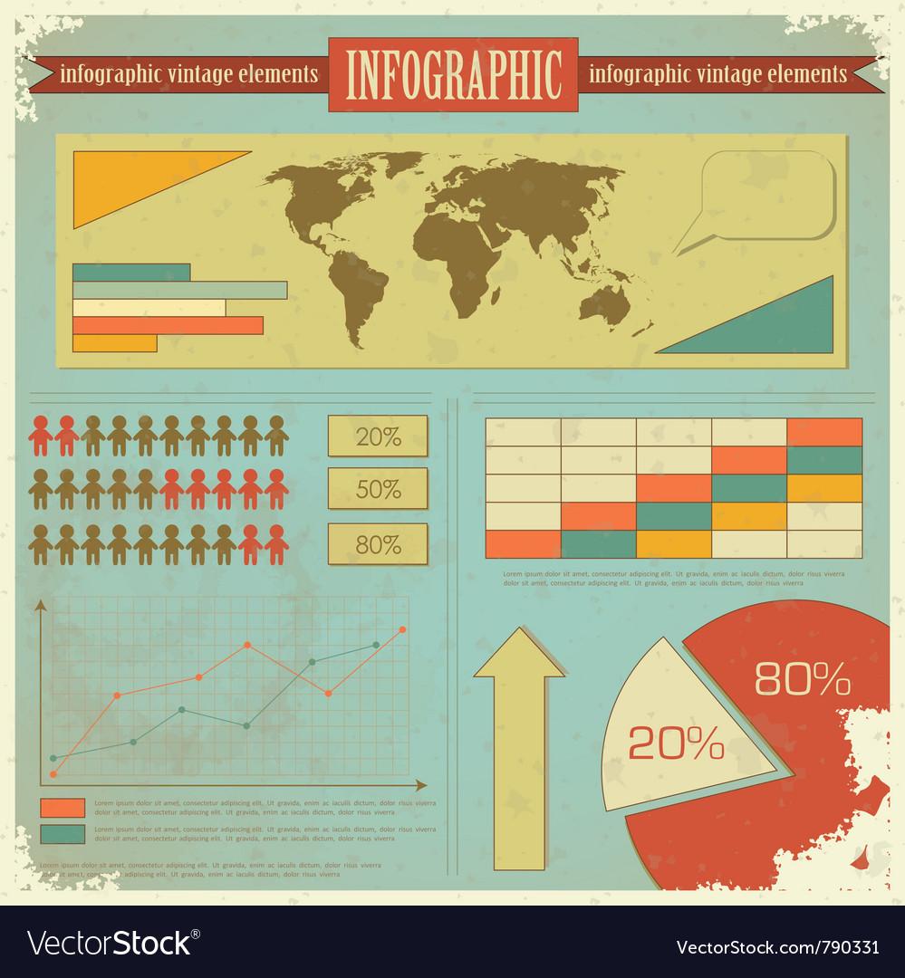 Vintage infographics vector