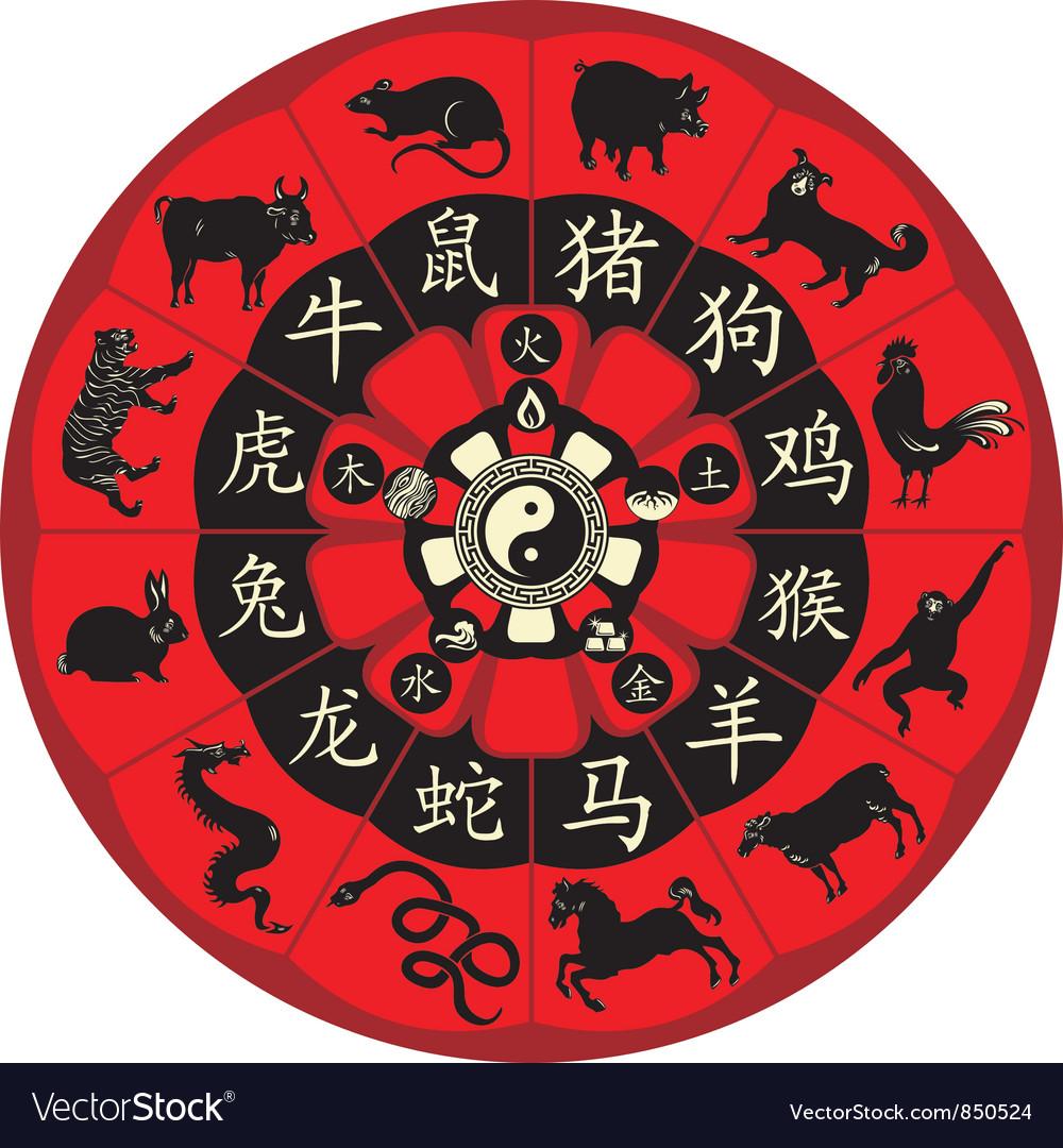 Chinese zodiac wheel vector