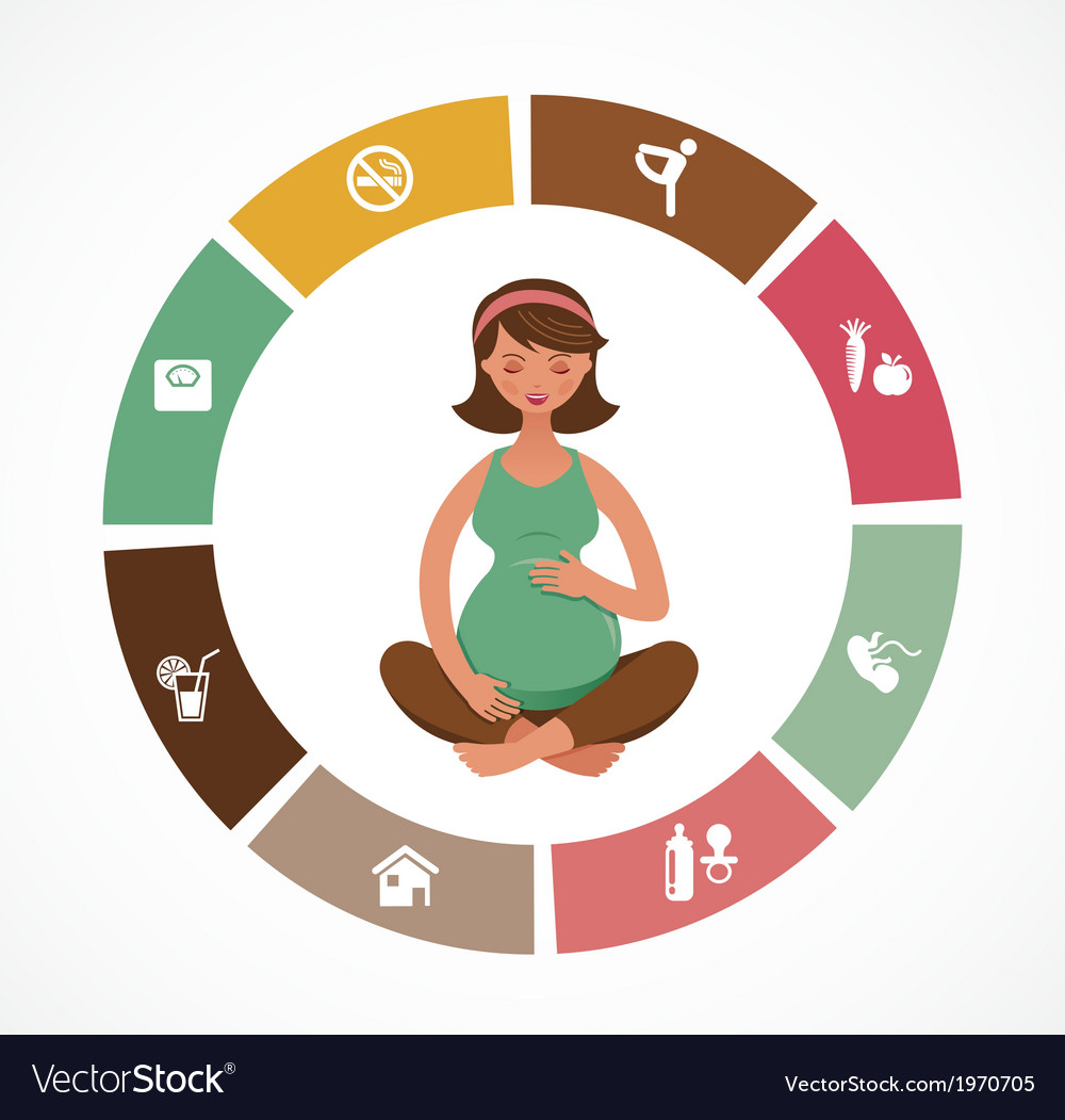 Pregnancy and birth infographics yoga vector