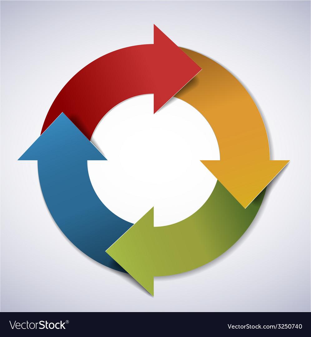 Life cycle diagram vector