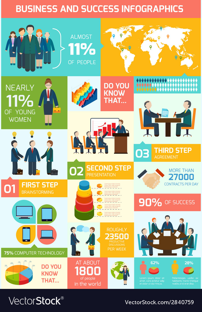 Business meeting infographics vector
