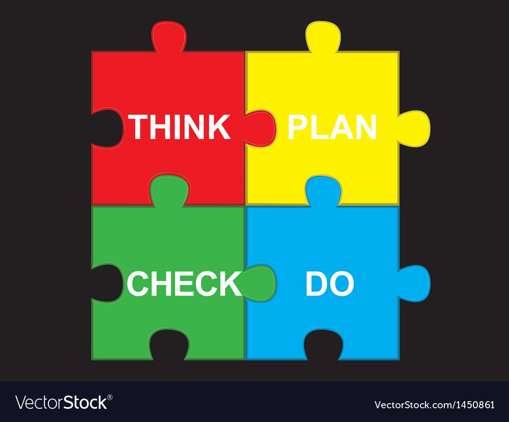 Success strategy vector
