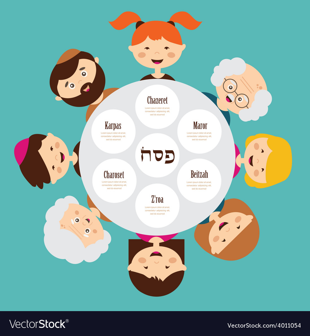 Big family around passover plate pesah in hebrew vector