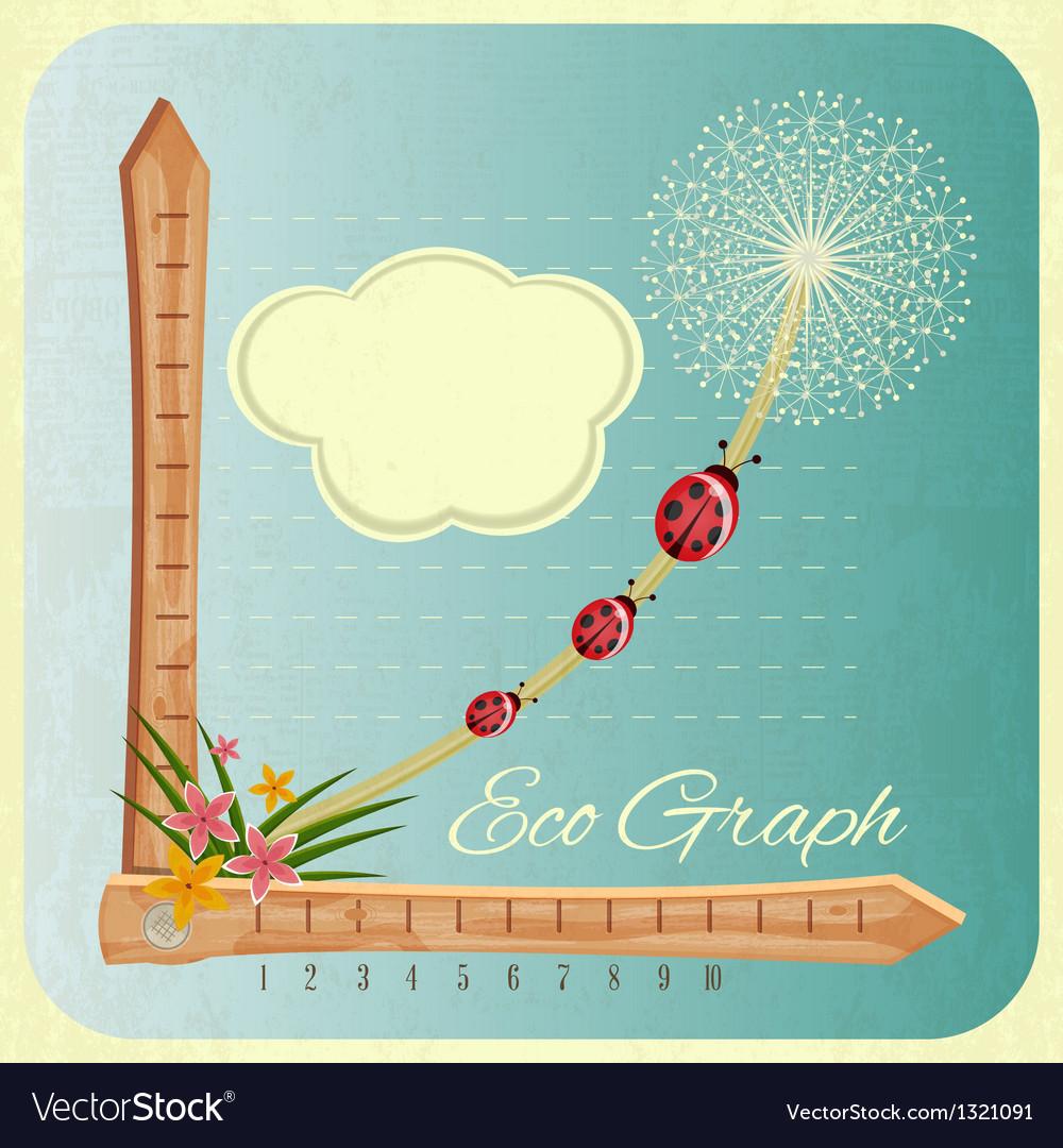 Environmental graph vector
