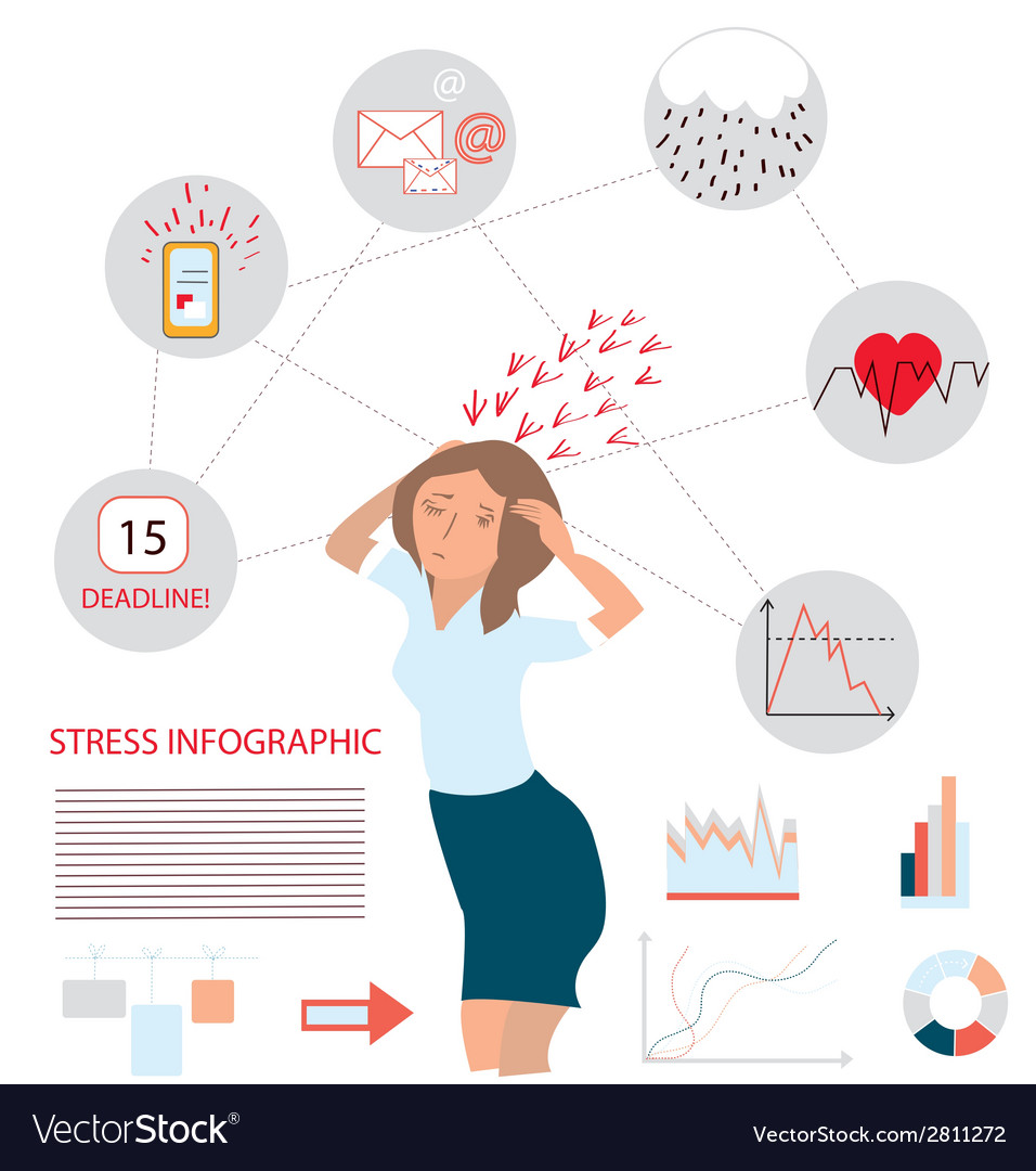 Stress infographic vector