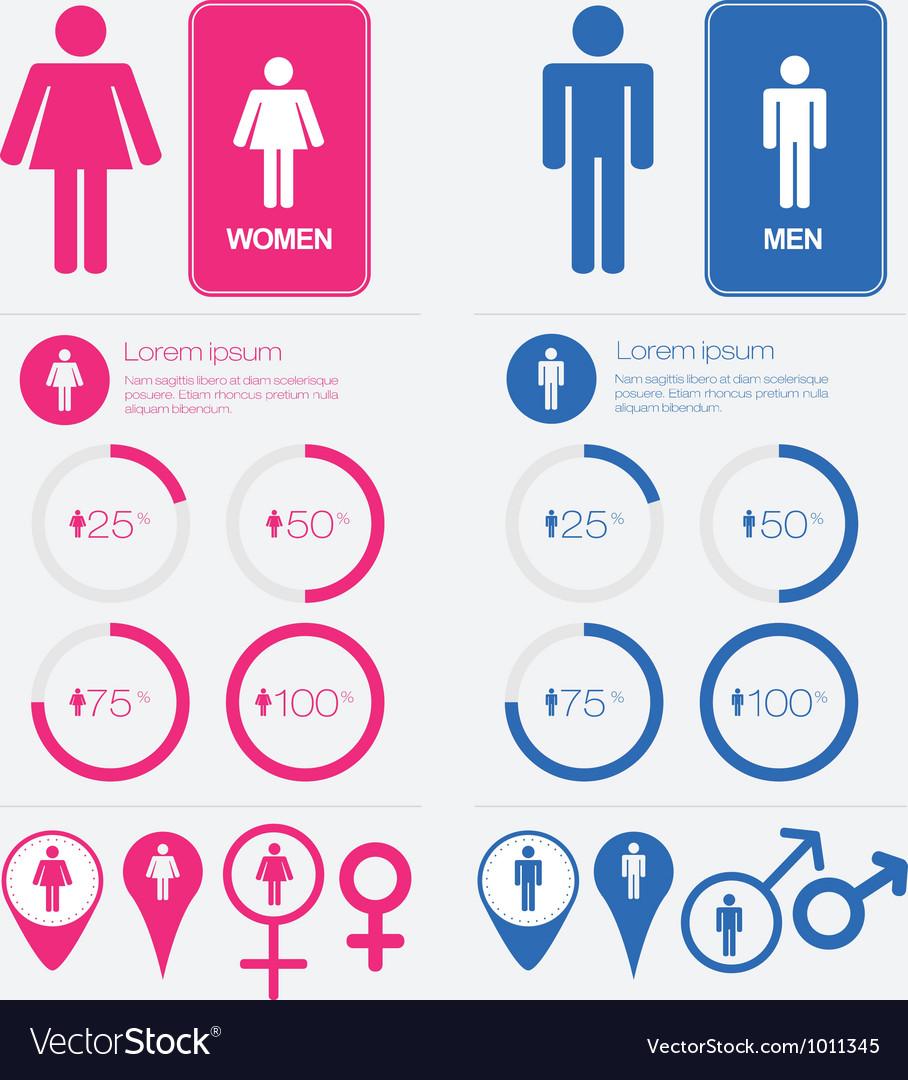 Men and women gender signs set vector