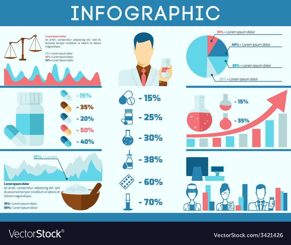 Pharmacist infographics set vector