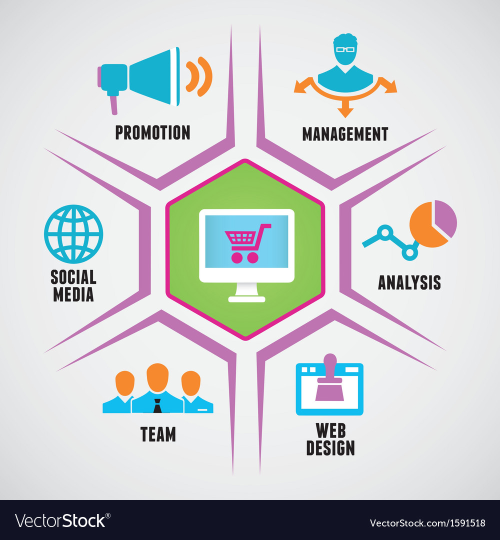 Concept of social media marketing strategy vector