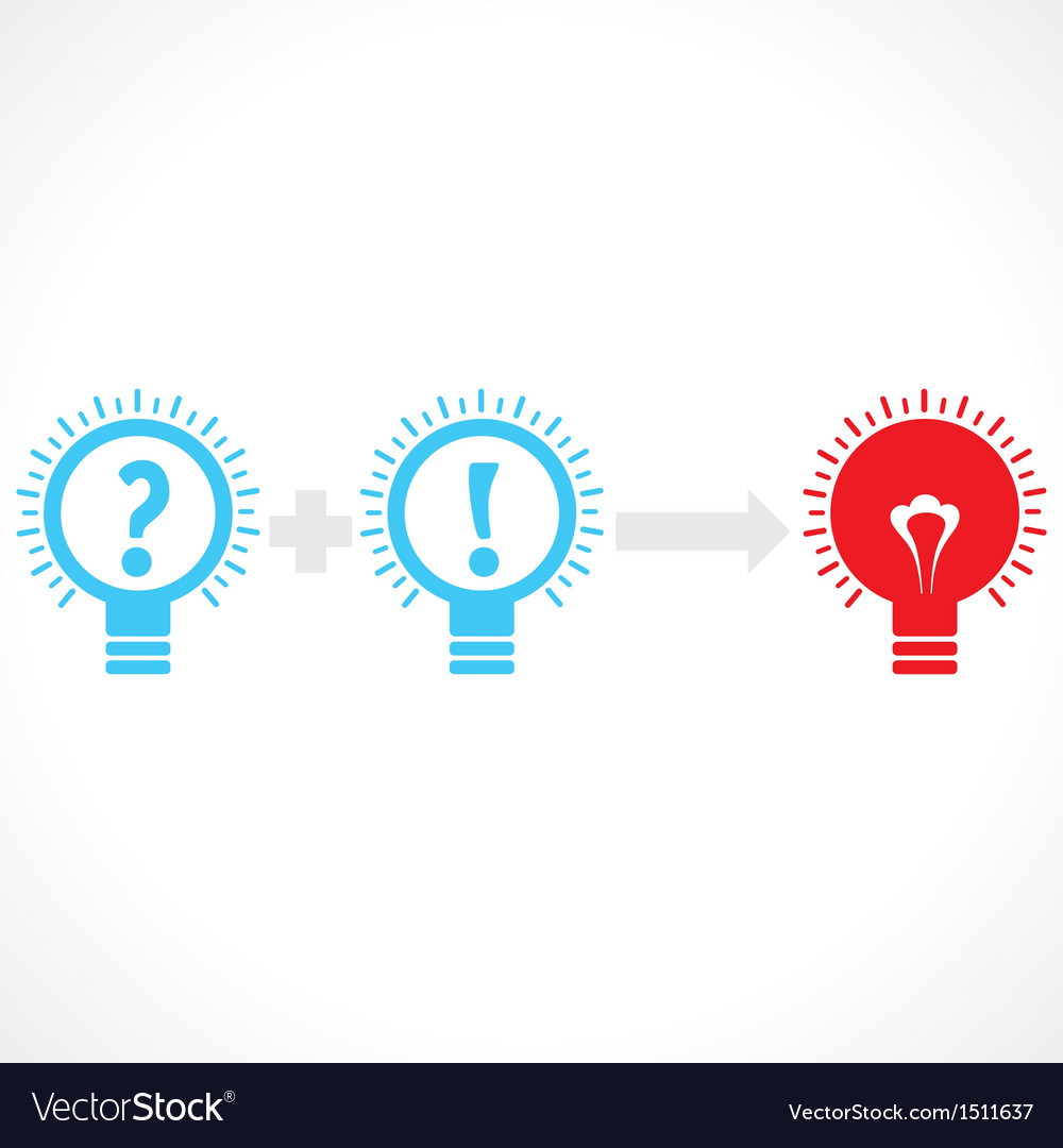 Addition of confusion and thinking create new idea vector