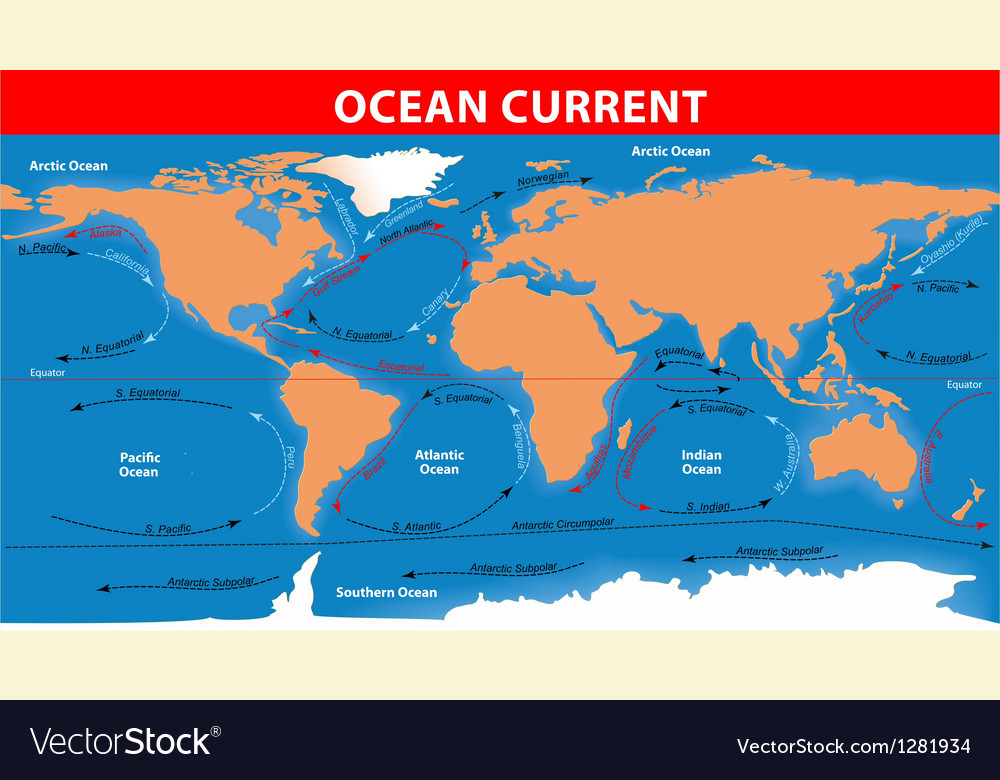 Ocean currents vector
