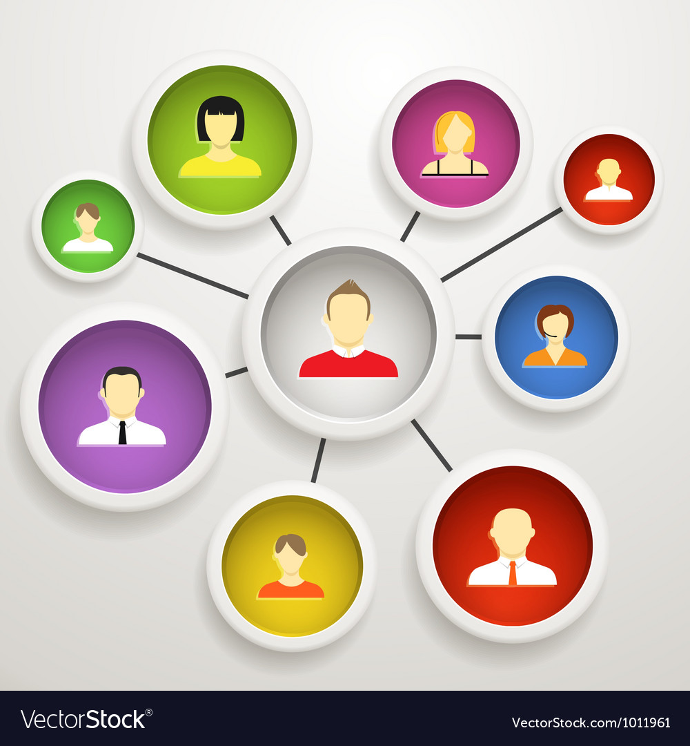 Abstract scheme of social network vector
