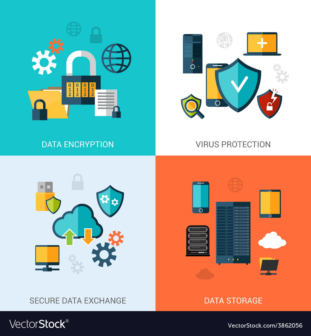 Data protection set vector