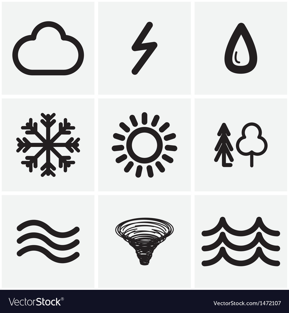 Signs of the nature vector