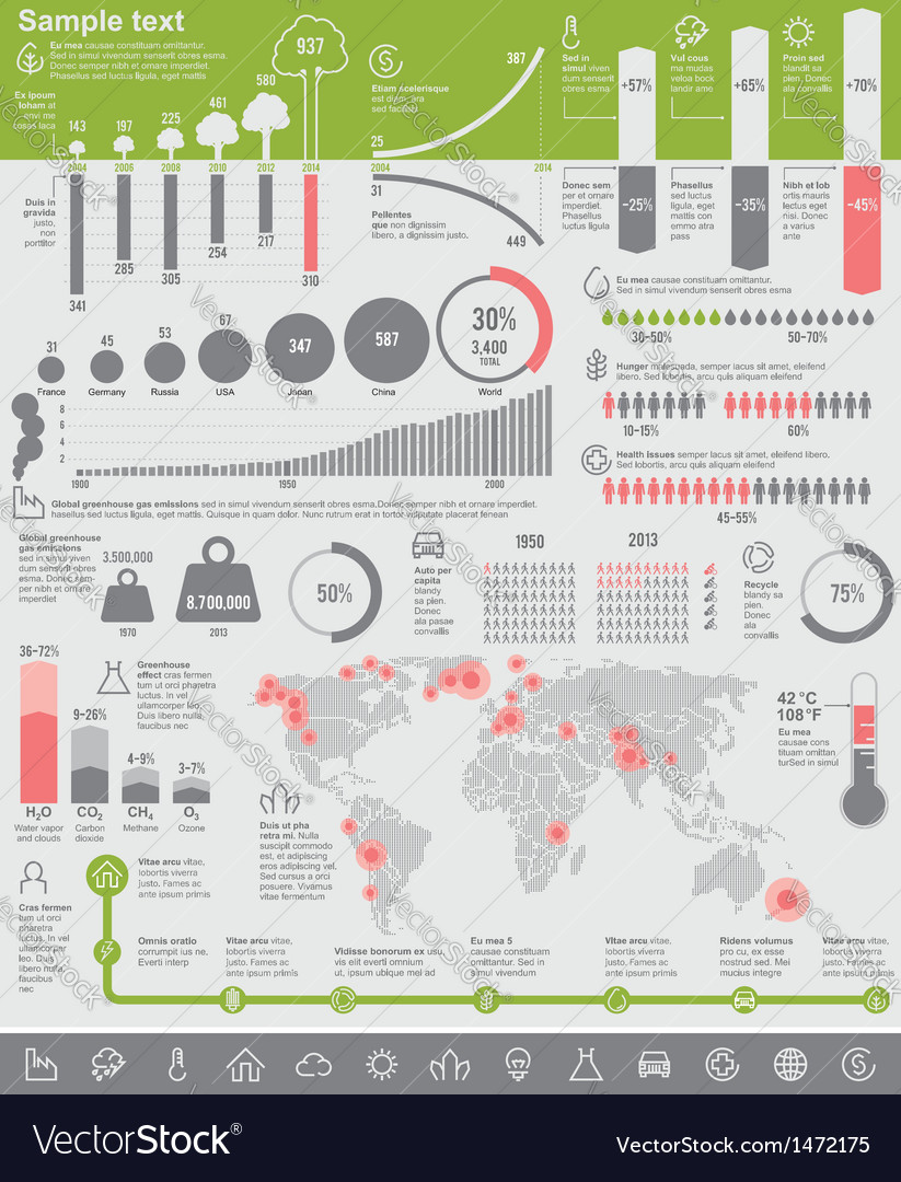 Environmental problems infographic elements vector