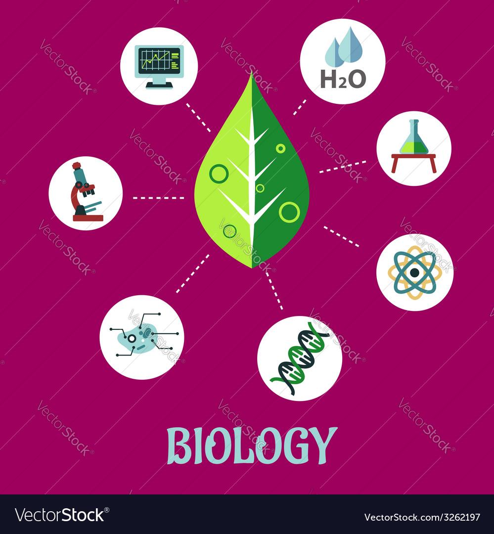 Biology flat concept design vector