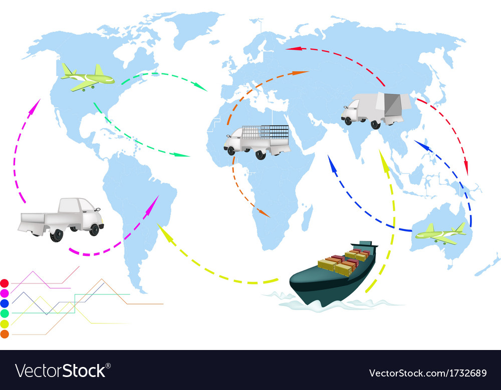 A world travel map of transportation vehicles vector