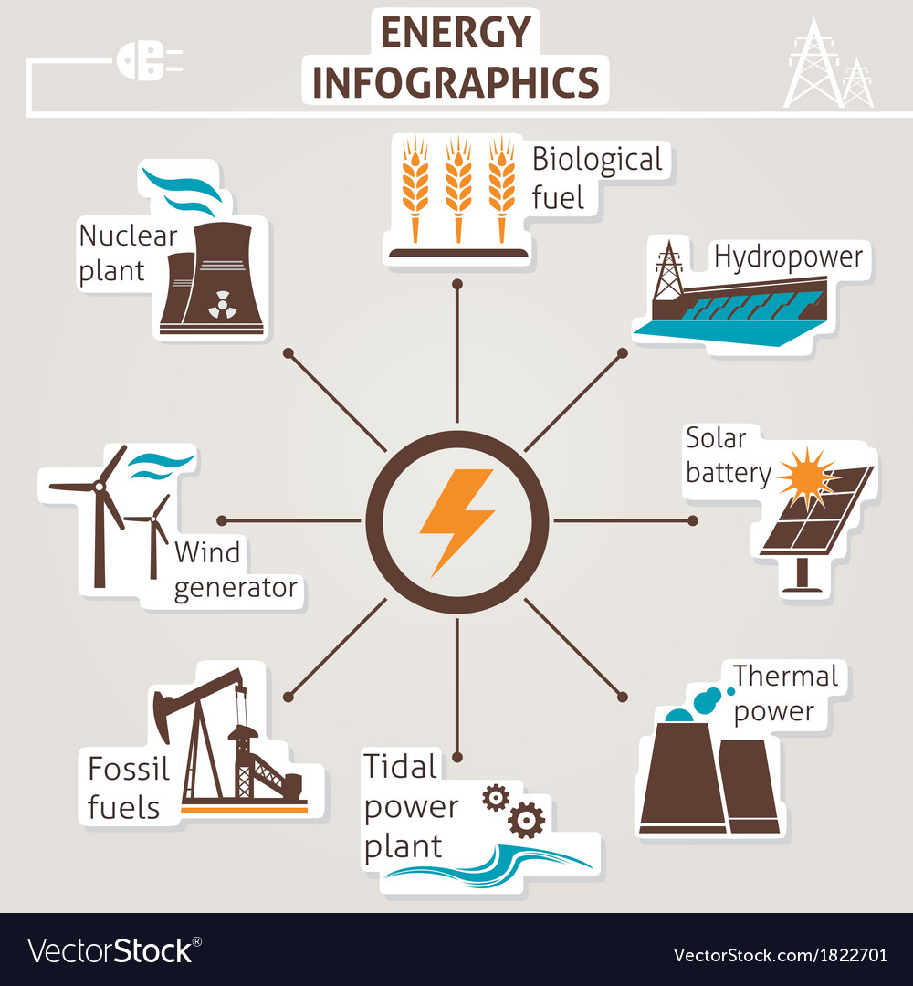 Energy infographics vector