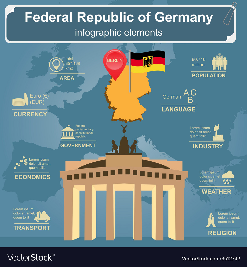 Germany infographics statistical data sights vector