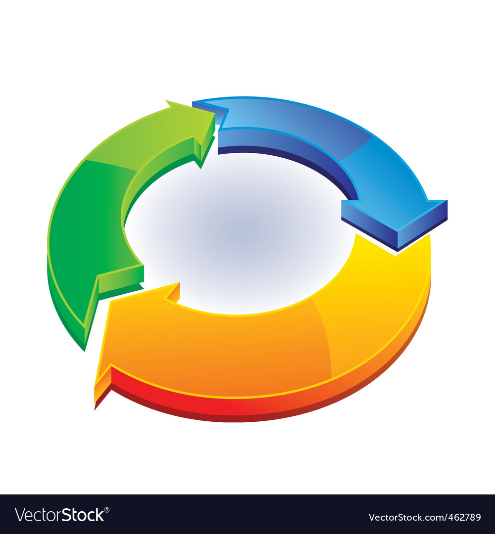 Arrows circle sign vector