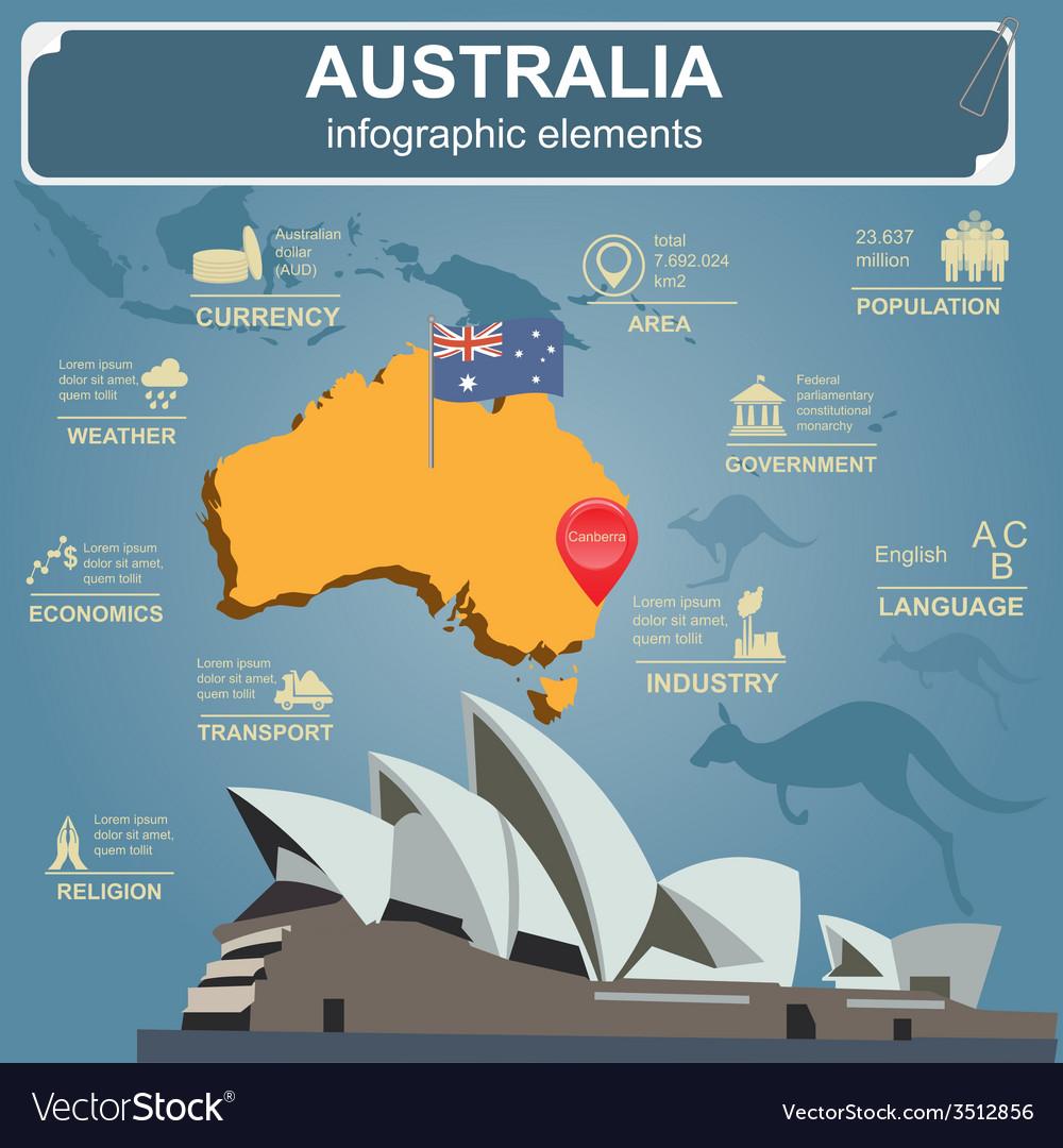 Australia infographics statistical data sights vector