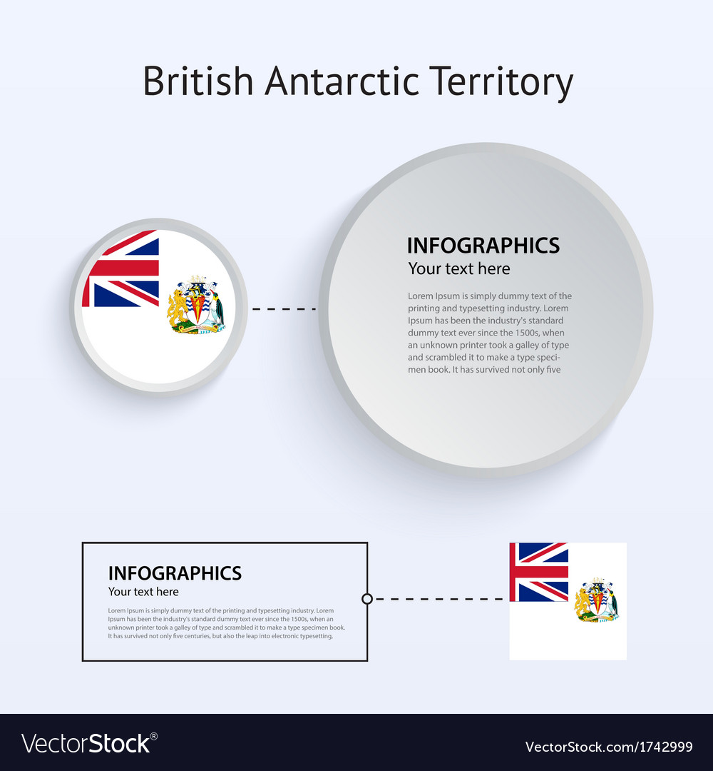 British antarctic territory country set of banners vector