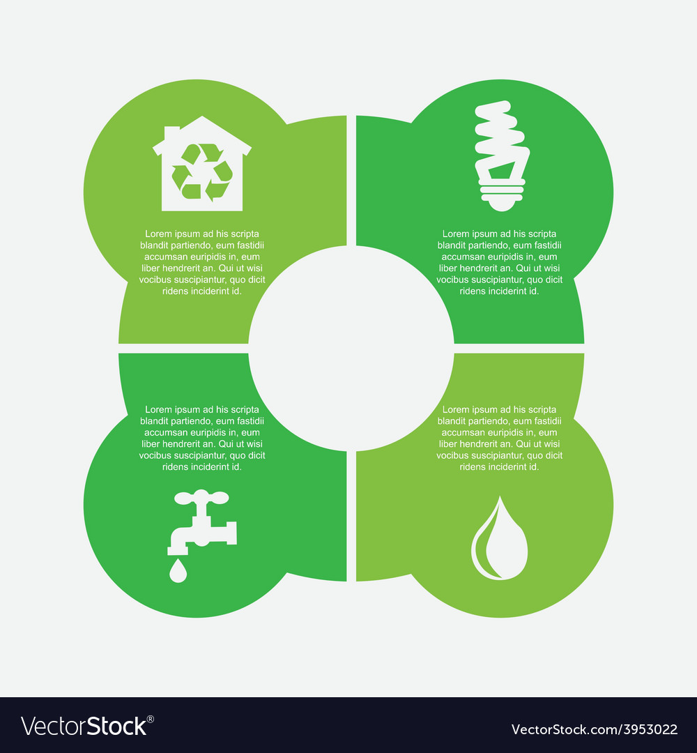 Ecology infographics vector