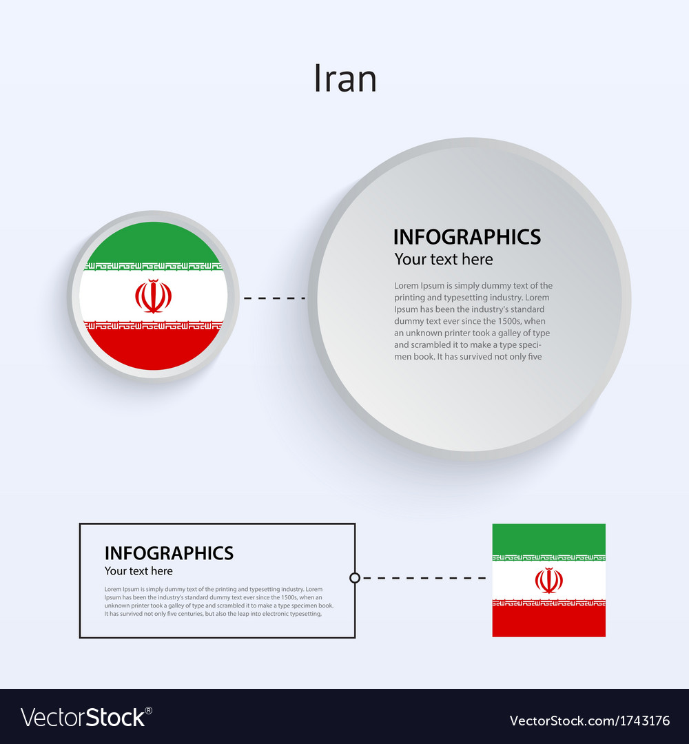 Iran country set of banners vector