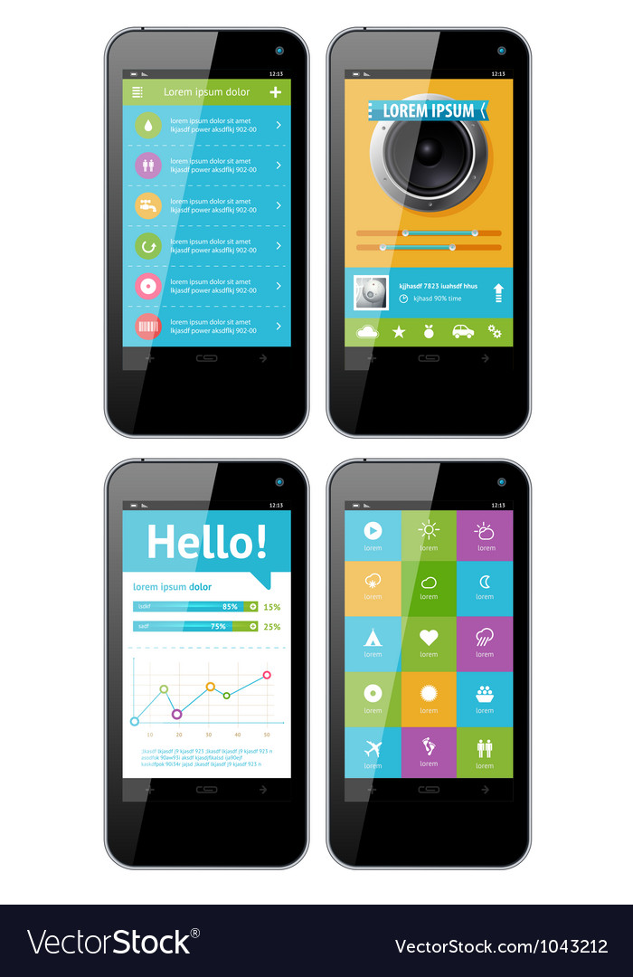 Simple template interface for phone vector