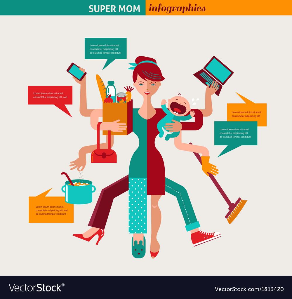 Super mom - of multitasking mother vector