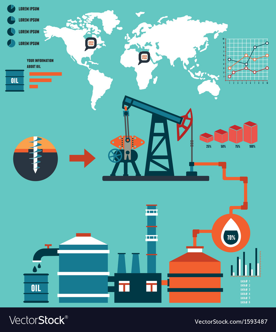 Process of oil production and petrolium refining vector
