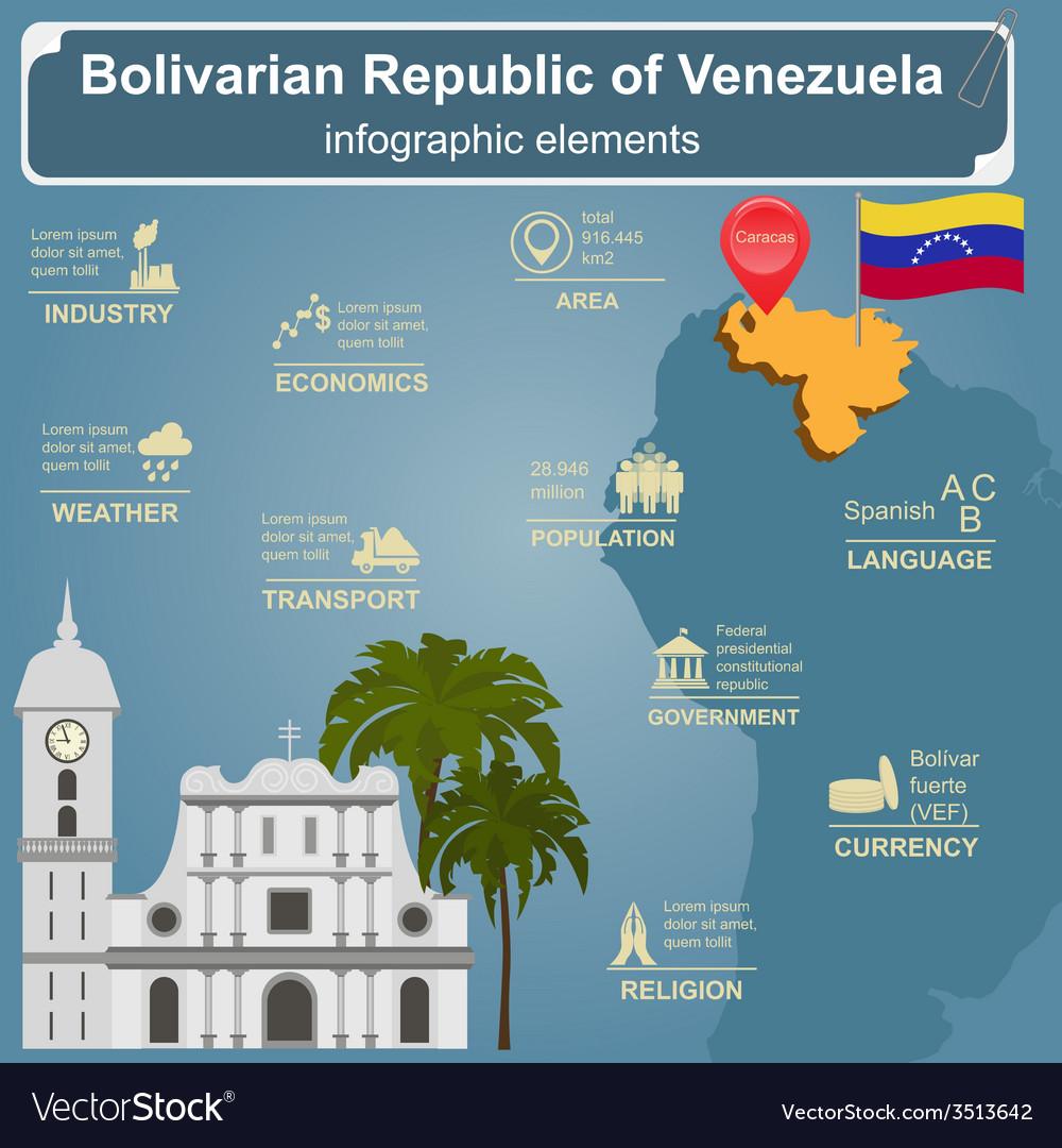 Venezuela infographics statistical data sights vector