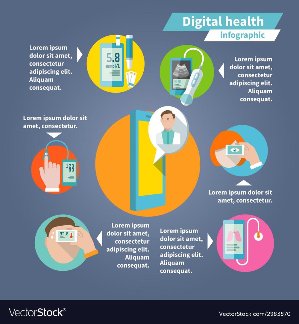 Digital health infographics vector