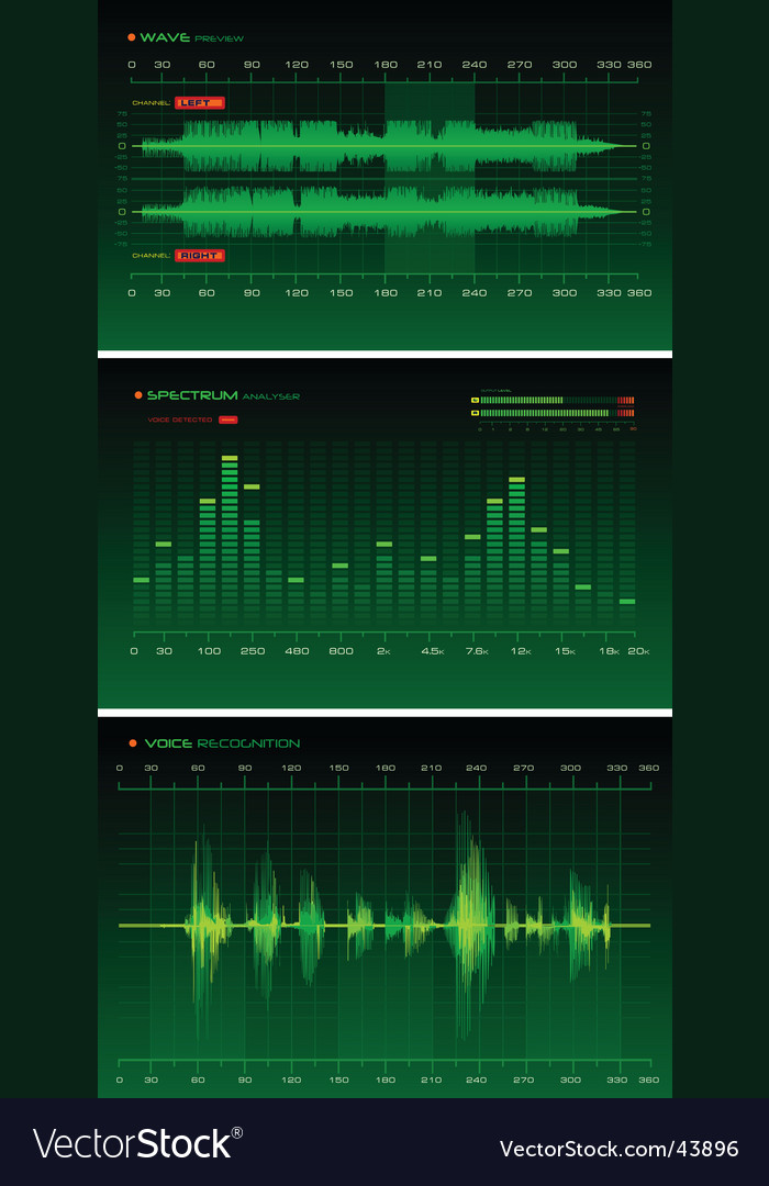 Military sound lab vector