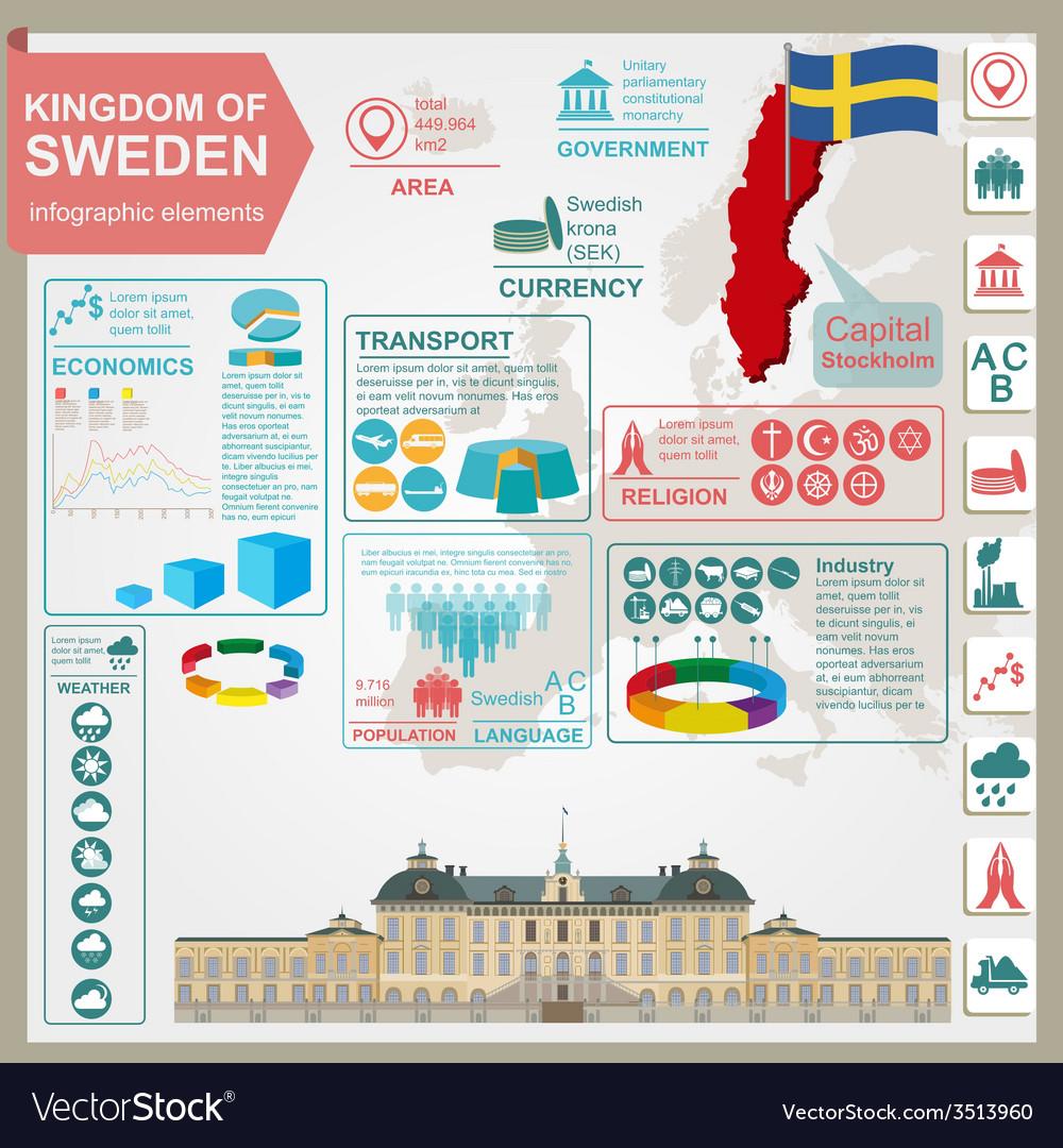 Sweden infographics statistical data sights vector