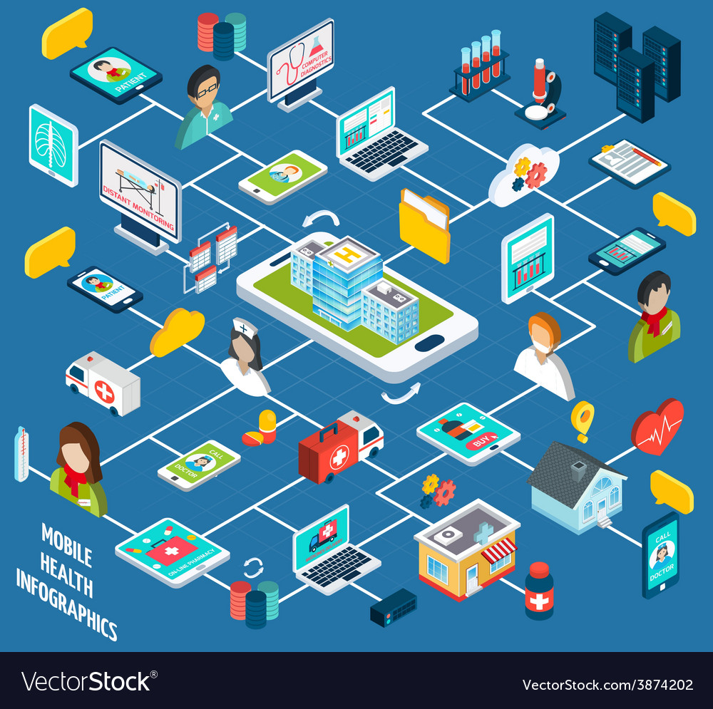 Mobile health isometric infographics vector