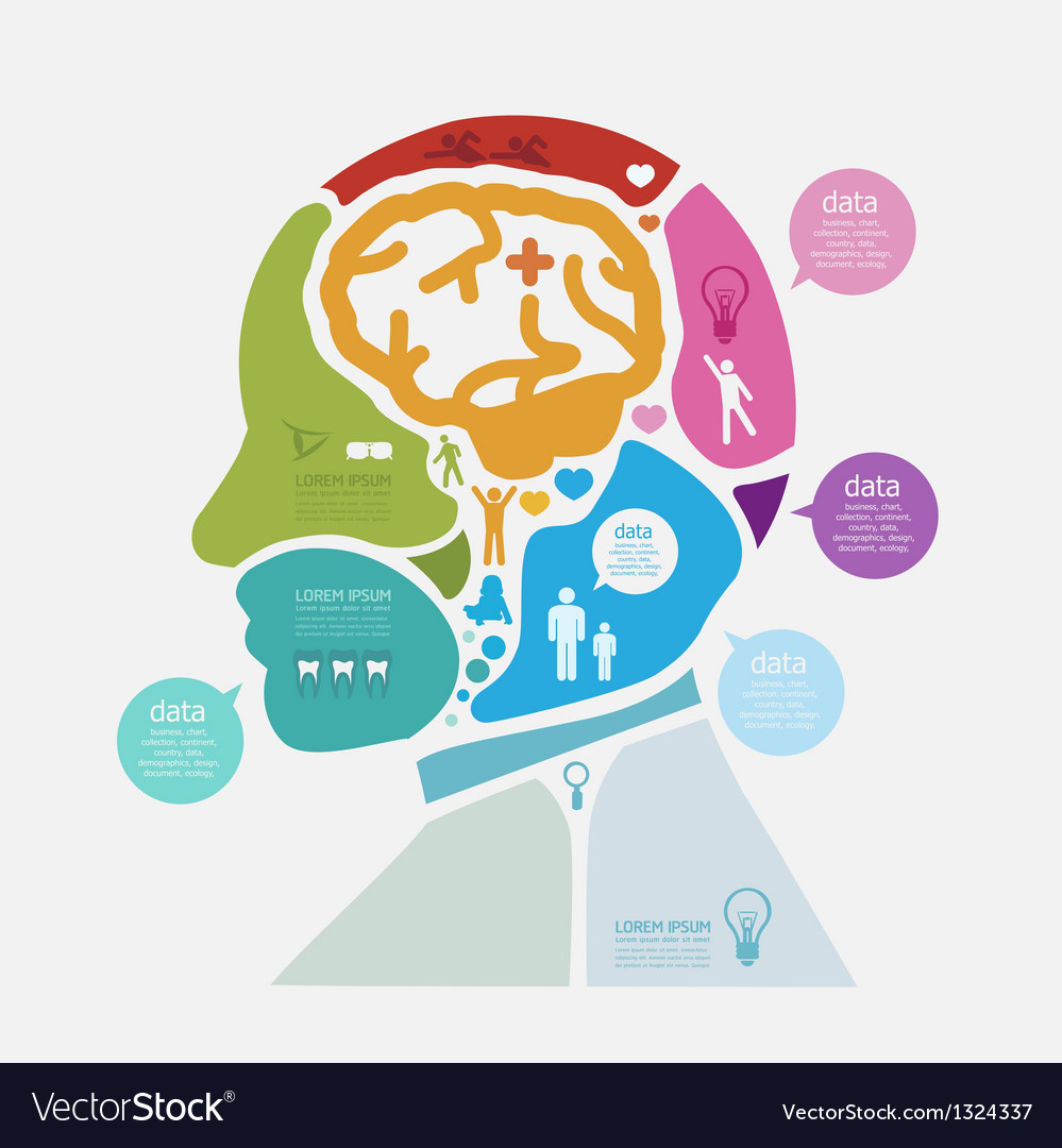 Modern design human brain template vector