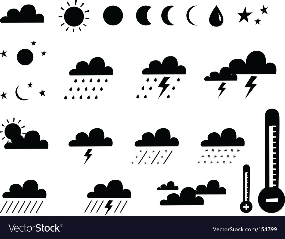 Weather and climate vector